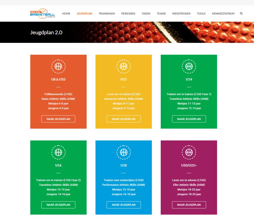 jeugdplan basketbal technisch beleidsplan